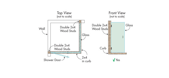 Support For Shower Doors and Hardware