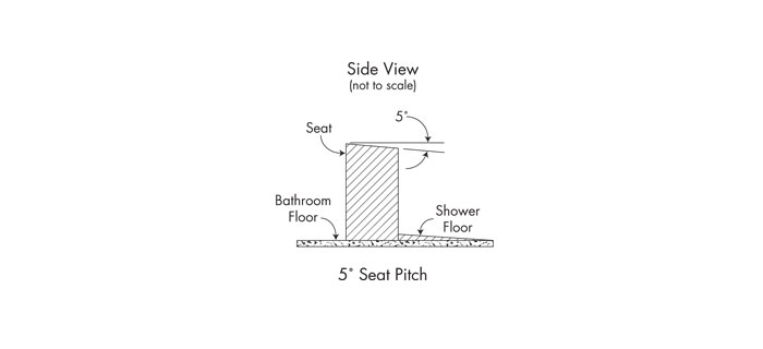 Slope of Shower Seat