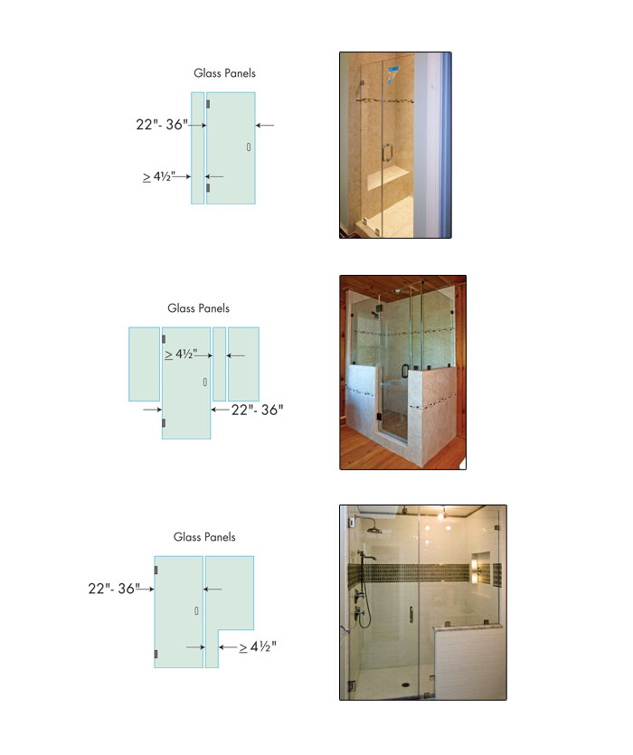 Minimum Width of Glass Panels