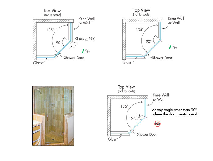 Wall mount mirror pivots