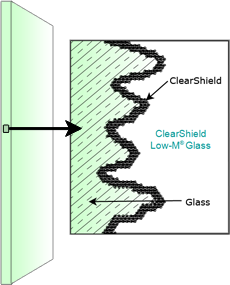 ClearShield Products Surface